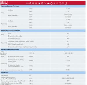 Toyotomi tkn_tkg-a56dv kuro Inverter 18.000 btu_h inverter A      Telefunken USBF-801